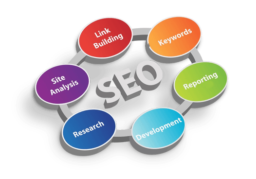 Web Site Design SEO Solutions